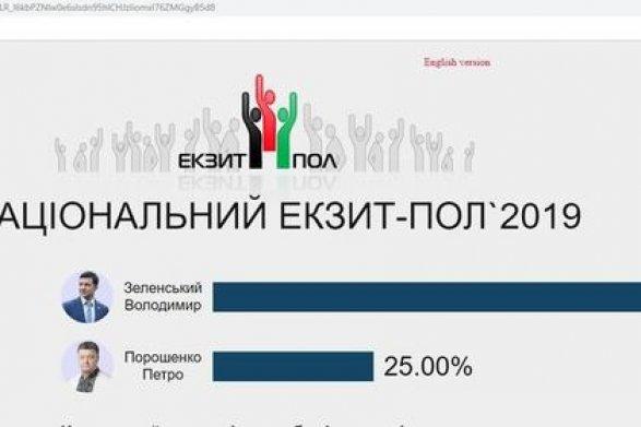 азербайджанцы против Украины