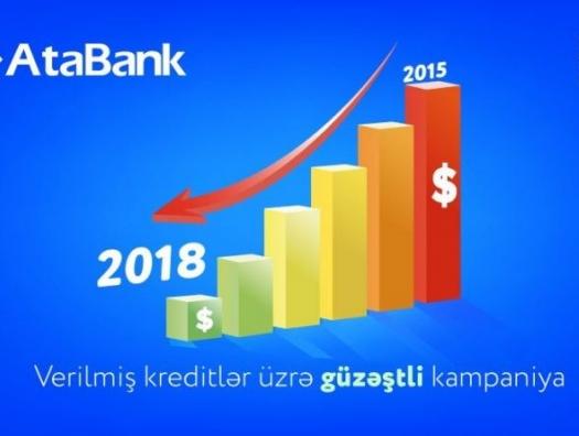 Половина выданных банком AtaBank кредитов – липа